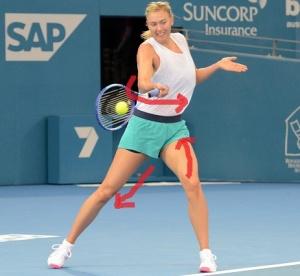 Tennis 3D 3